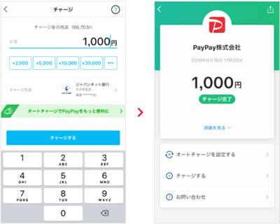 PayPayへの残高チャージ02