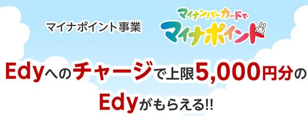 楽天Edyは最大26%の還元