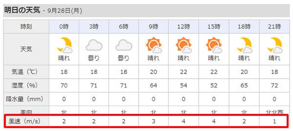 Yahoo天気の今日明日の天気予報